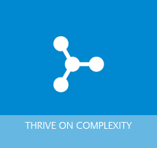 Logo for Thriving on Complexity